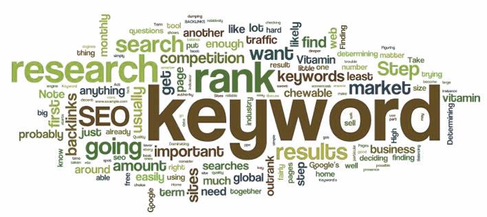 Сайт и правильное распределение семантики