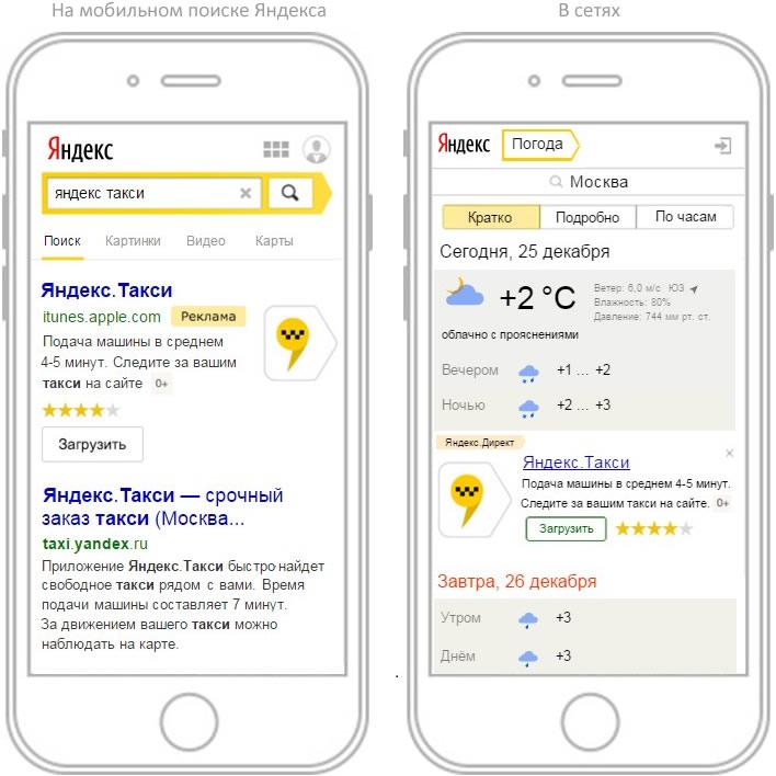 В «Яндекс.Директ» появилась кнопка для рекламы мобильных приложений